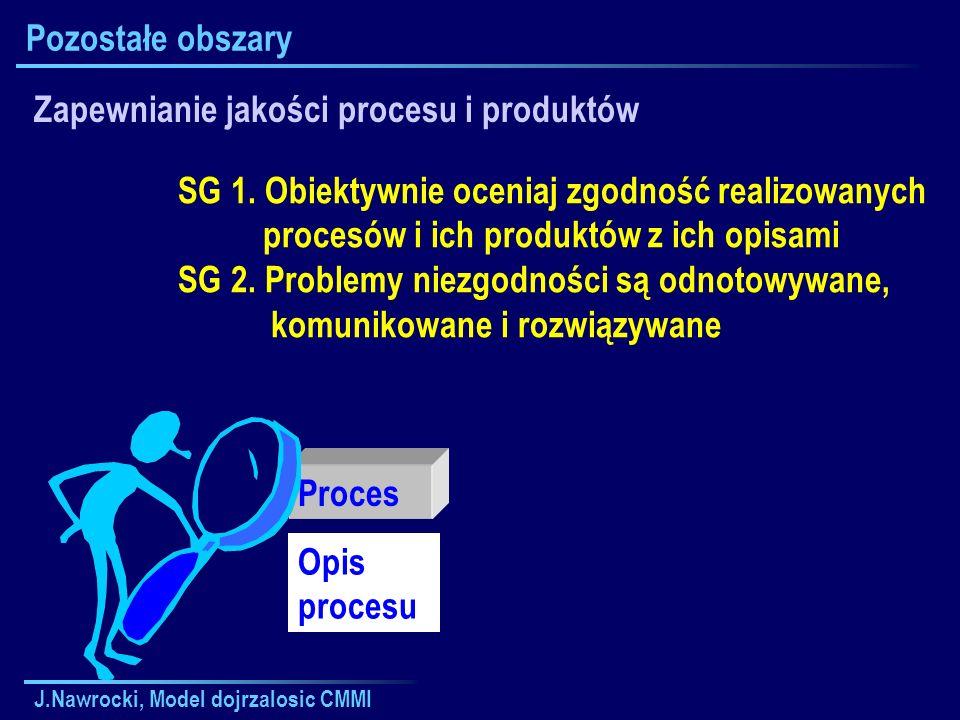 Zapewnianie jakości procesu i produktów