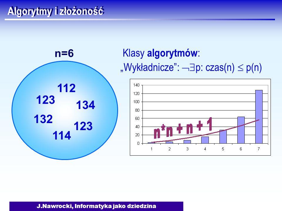 J.Nawrocki, Informatyka jako dziedzina