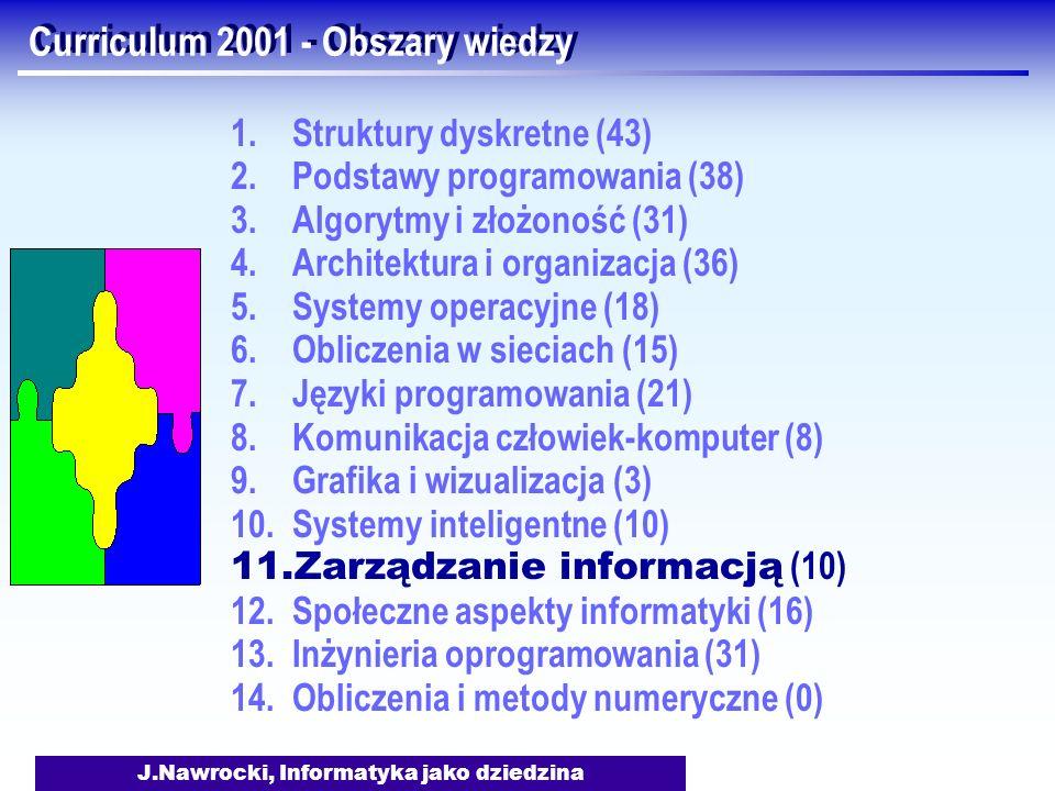 Curriculum 2001 - Obszary wiedzy