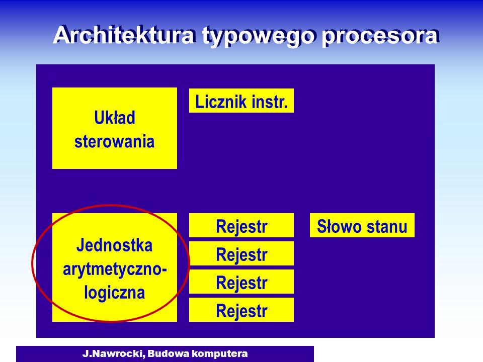 Architektura typowego procesora