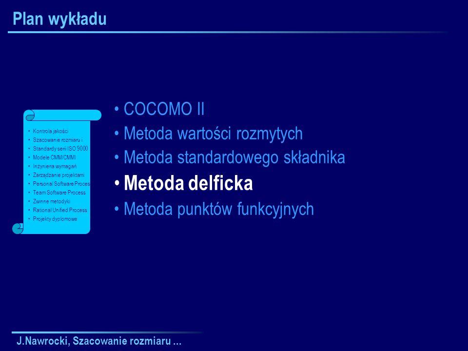 Metoda delficka Plan wykładu COCOMO II Metoda wartości rozmytych
