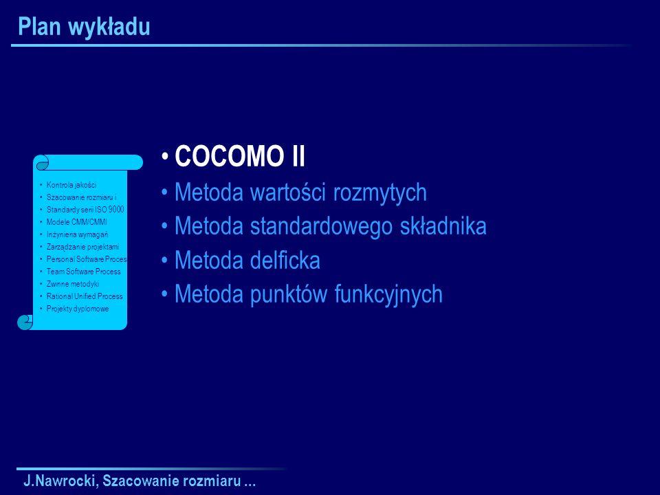 COCOMO II Plan wykładu Metoda wartości rozmytych
