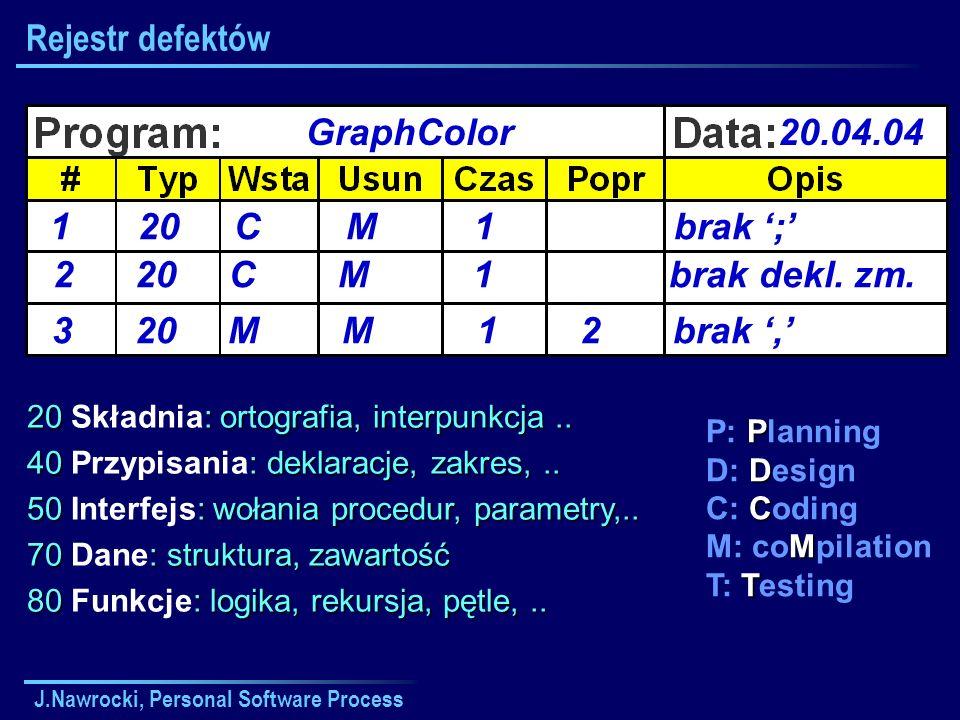 Rejestr defektów GraphColor 20.04.04 1 20 C M 1 brak ';'