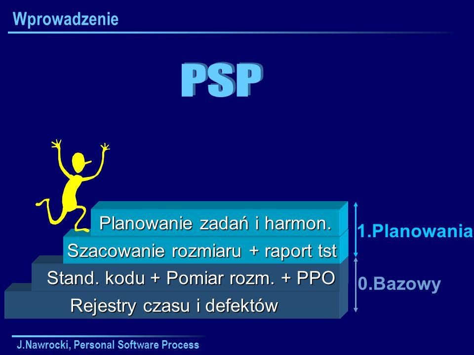 PSP Wprowadzenie Planowanie zadań i harmon. 1.Planowania