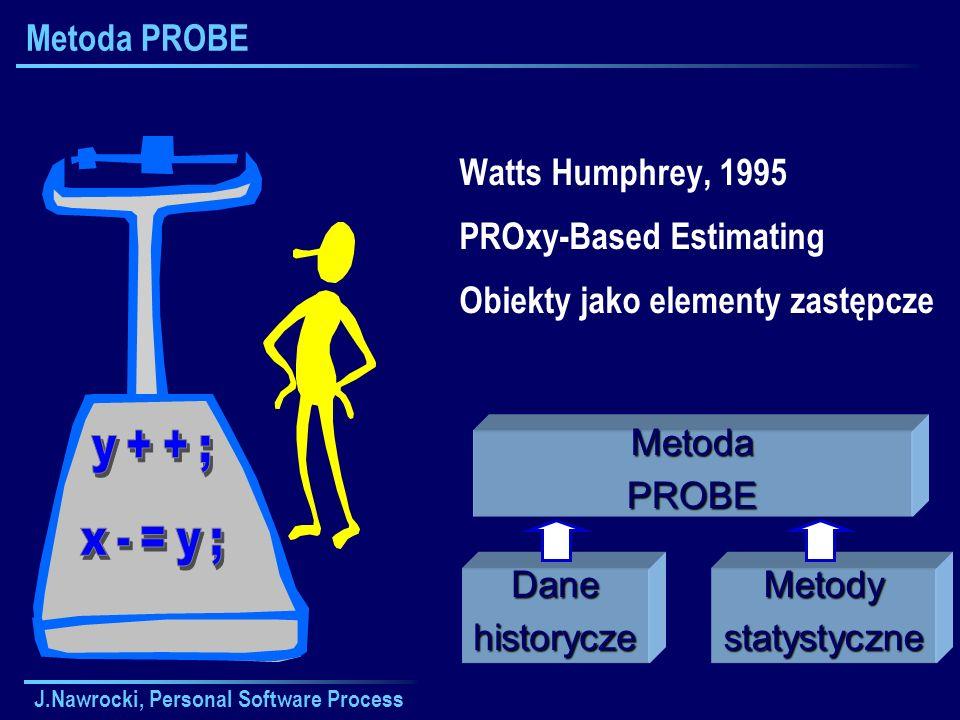 y++; x-=y; Metoda PROBE Watts Humphrey, 1995 PROxy-Based Estimating