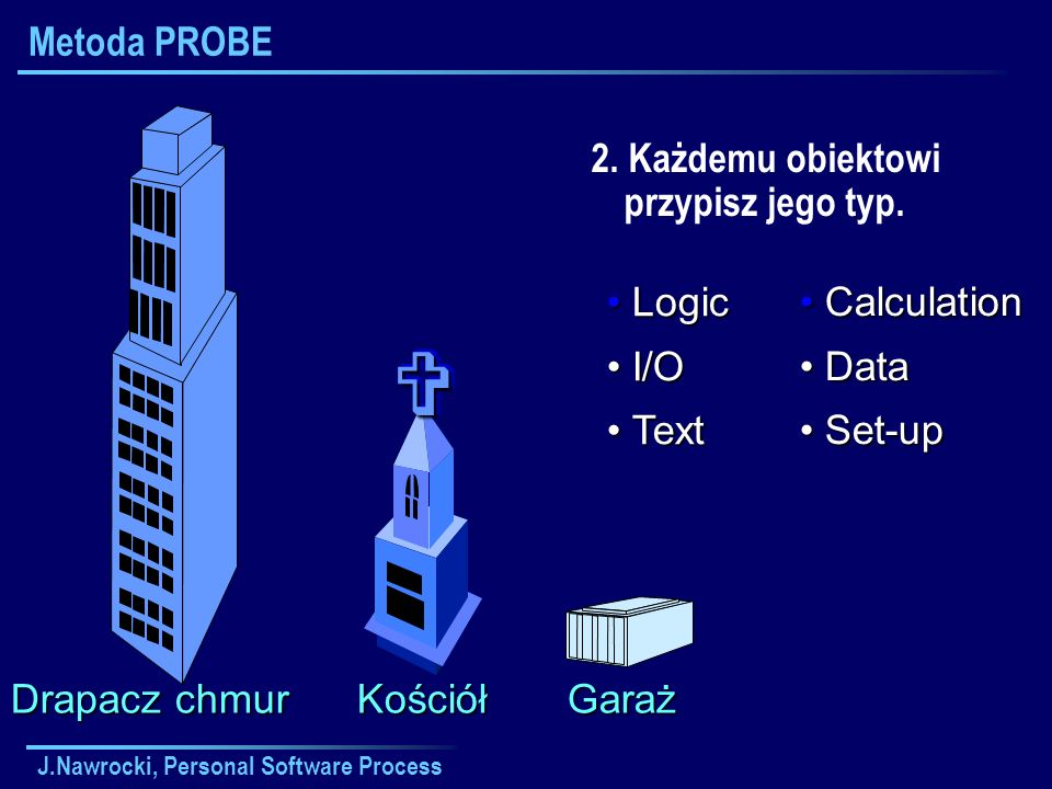  Metoda PROBE 2. Każdemu obiektowi przypisz jego typ. Logic