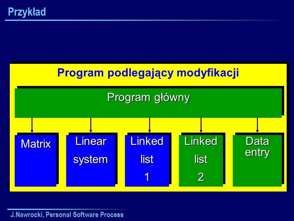 Program podlegający modyfikacji