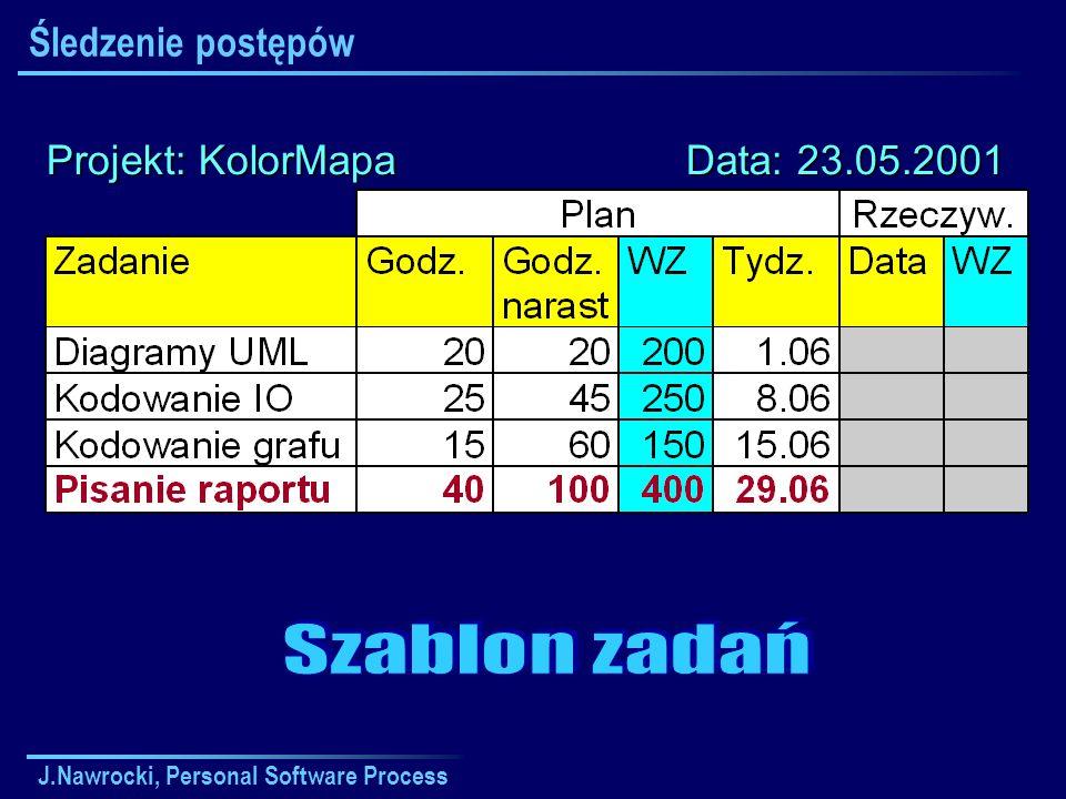 Szablon zadań Śledzenie postępów Projekt: KolorMapa Data: 23.05.2001