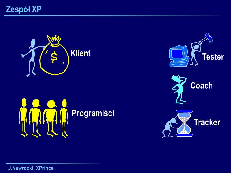 Zespół XP Coach Tracker Tester Klient Programiści J.Nawrocki, XPrince