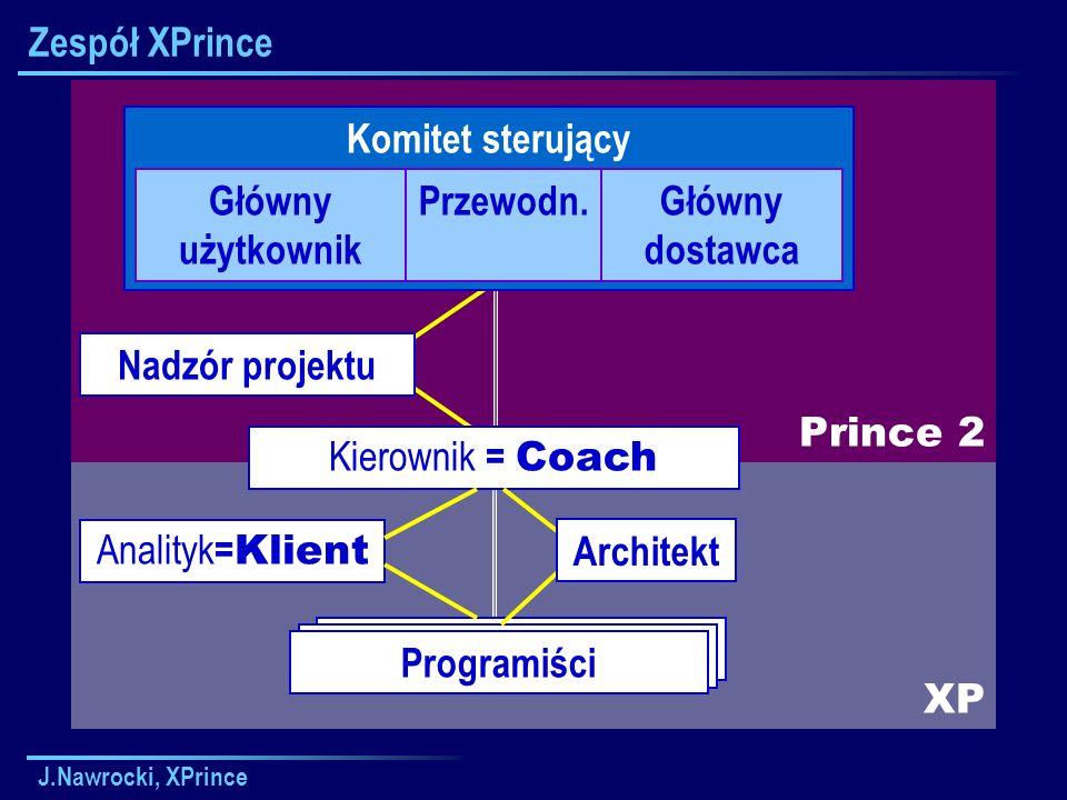 Zespół XPrince XP Prince 2 Komitet sterujący Główny użytkownik
