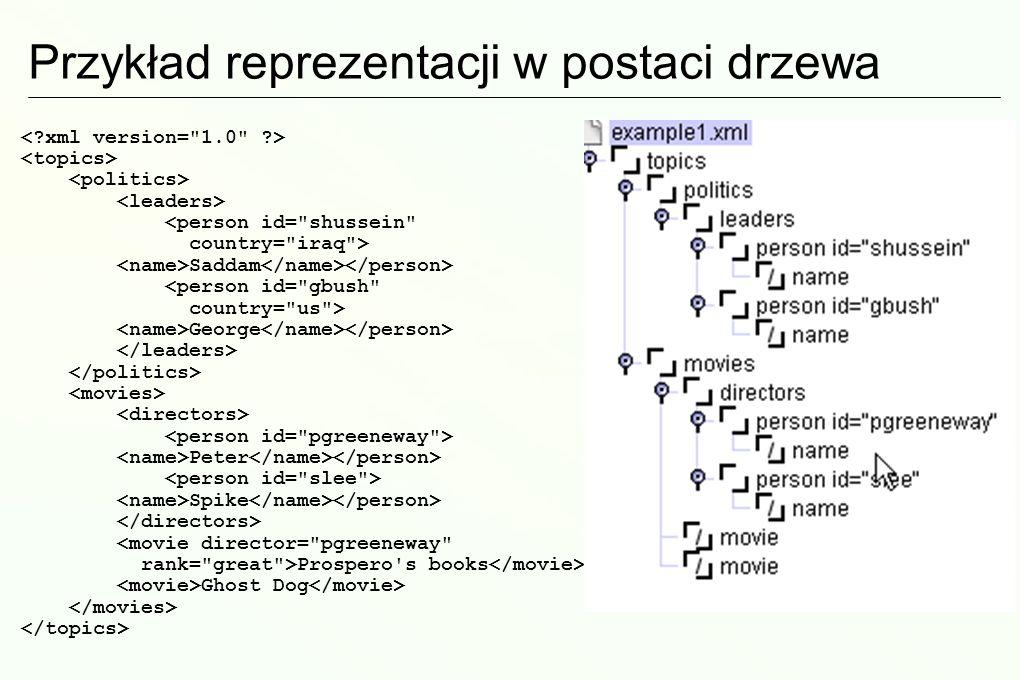 Przykład reprezentacji w postaci drzewa