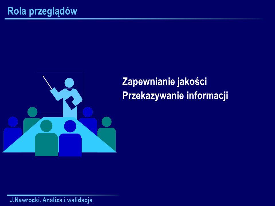 Przekazywanie informacji