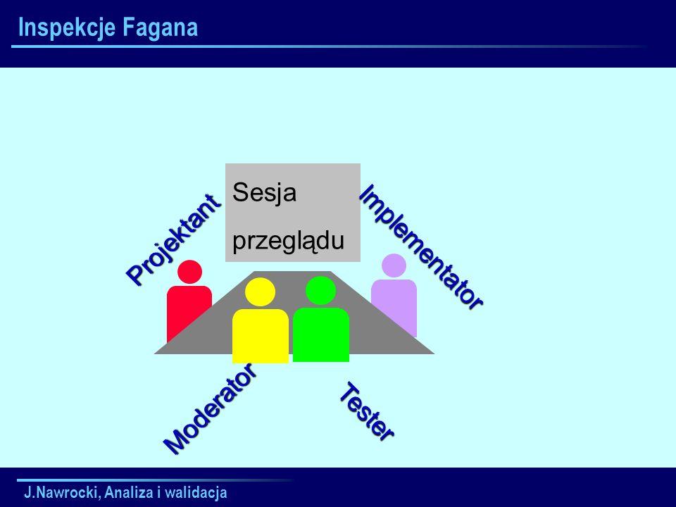 Inspekcje Fagana Sesja przeglądu Projektant Implementator Moderator
