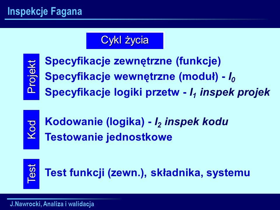 Specyfikacje zewnętrzne (funkcje) Specyfikacje wewnętrzne (moduł) - I0