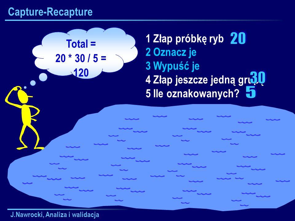 20 30 5 Capture-Recapture 1 Złap próbkę ryb Total = 2 Oznacz je