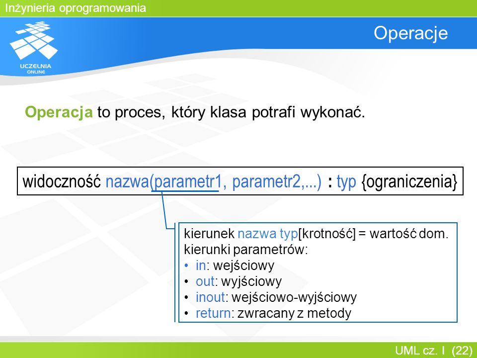 widoczność nazwa(parametr1, parametr2,...) : typ {ograniczenia}