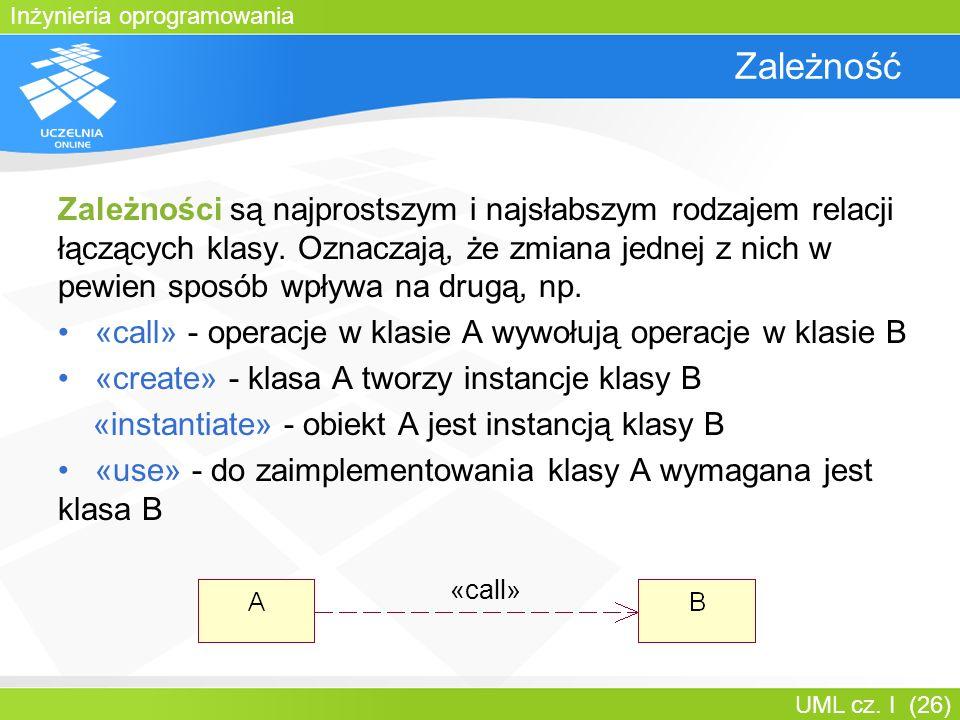Bartosz Walter Zależność.