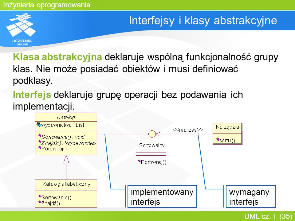 Interfejsy i klasy abstrakcyjne