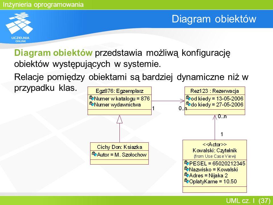 Bartosz Walter Diagram obiektów. Diagram obiektów przedstawia możliwą konfigurację obiektów występujących w systemie.