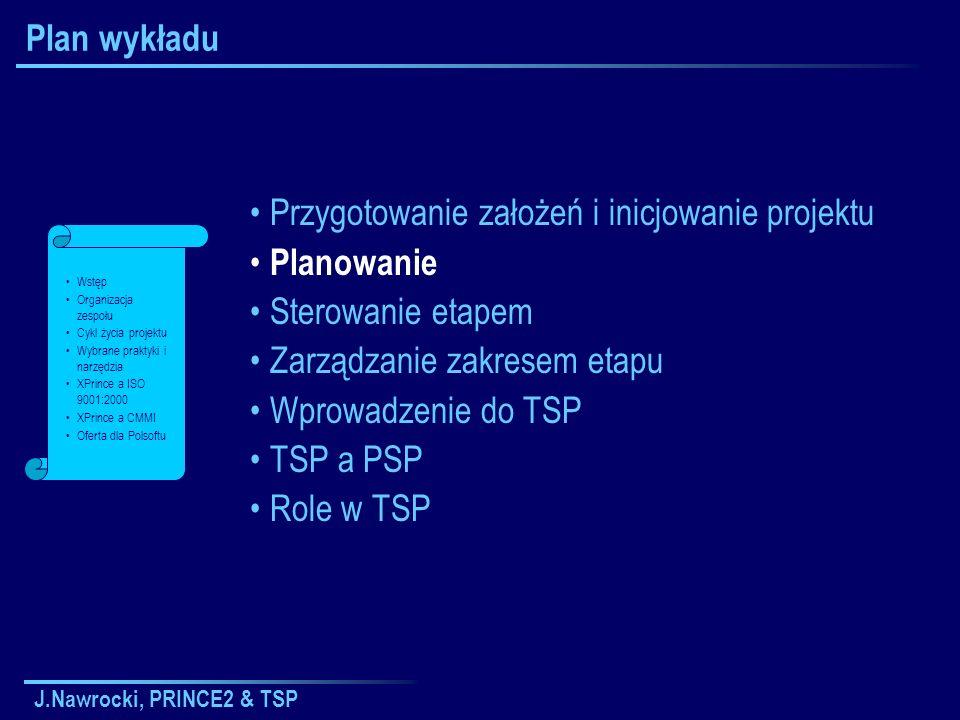 Przygotowanie założeń i inicjowanie projektu Planowanie