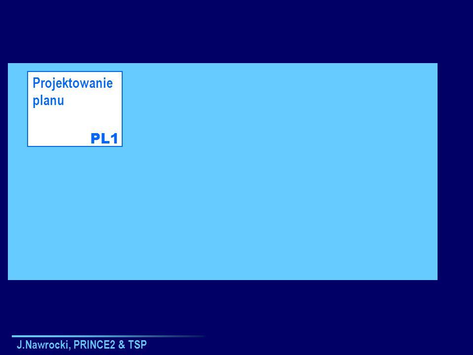 Projektowanie planu PL1 J.Nawrocki, PRINCE2 & TSP