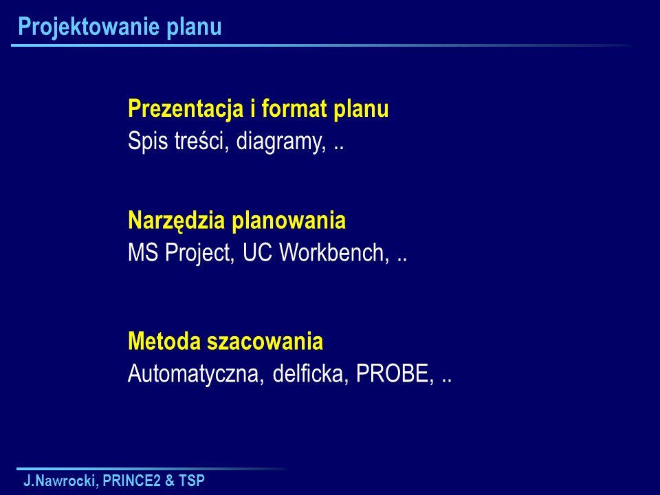 Prezentacja i format planu Spis treści, diagramy, ..