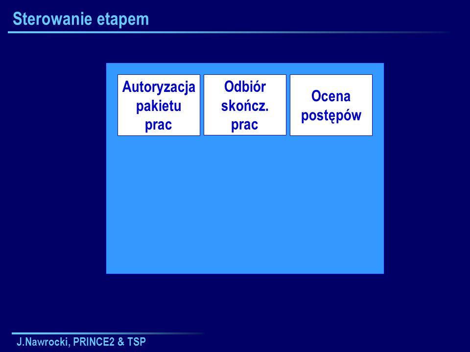 Sterowanie etapem Autoryzacja Odbiór skończ. prac Ocena pakietu