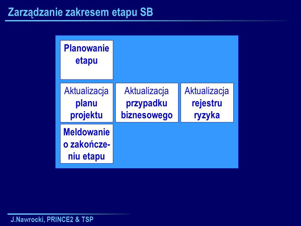 Zarządzanie zakresem etapu SB
