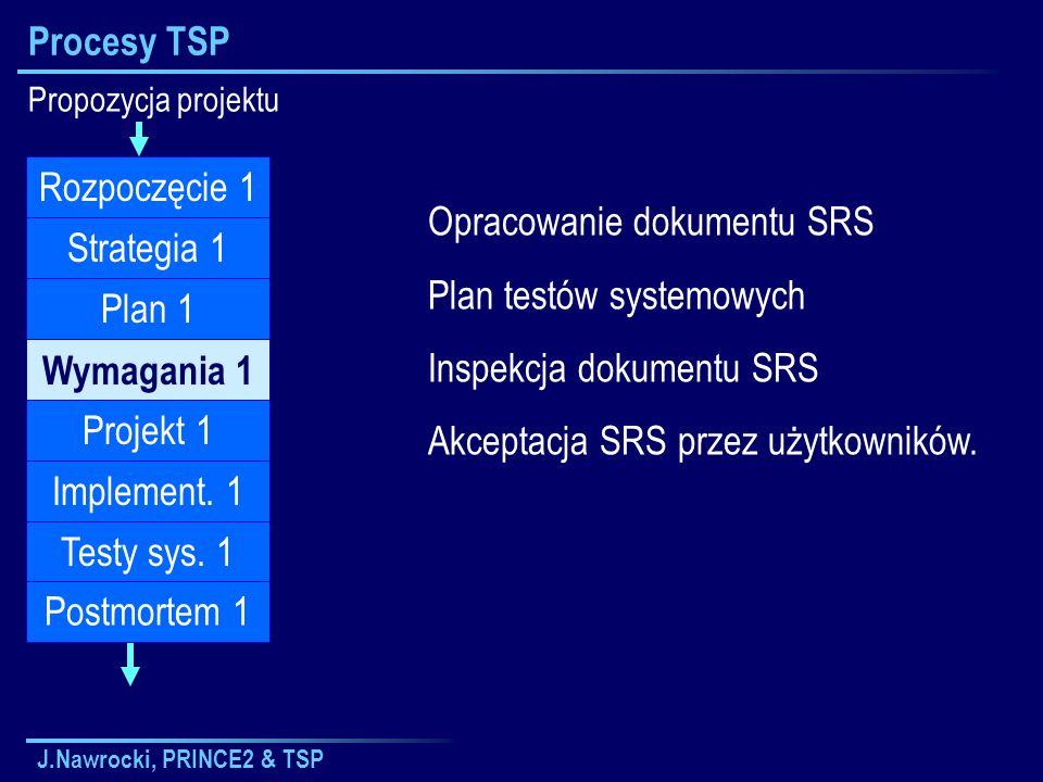 Opracowanie dokumentu SRS Plan testów systemowych
