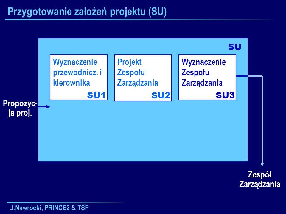 Przygotowanie założeń projektu (SU)