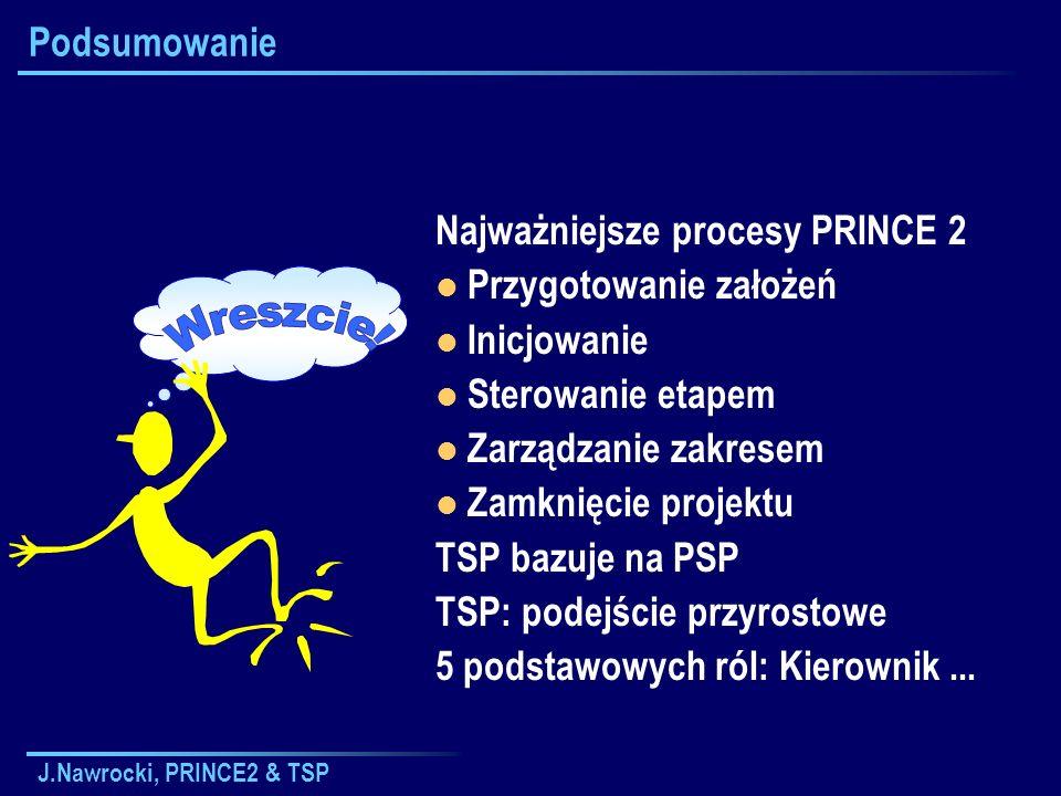 Wreszcie! Podsumowanie Najważniejsze procesy PRINCE 2