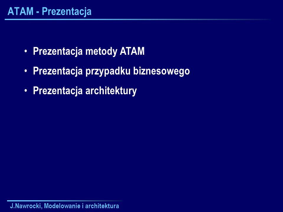 Prezentacja metody ATAM Prezentacja przypadku biznesowego