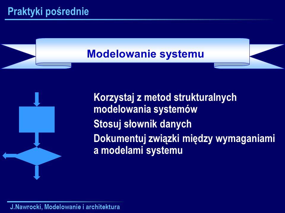 Korzystaj z metod strukturalnych modelowania systemów