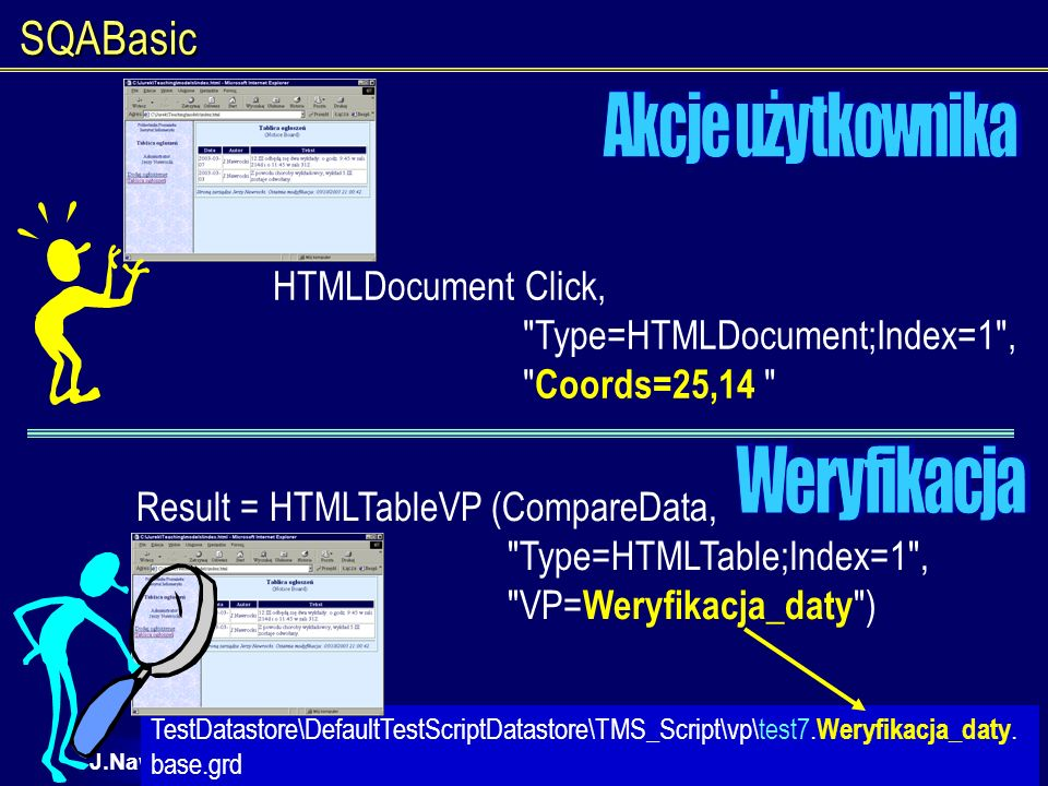 Akcje użytkownika Weryfikacja SQABasic HTMLDocument Click,