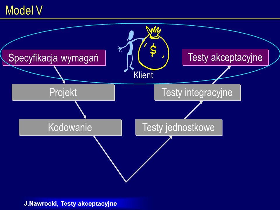 Model V Specyfikacja wymagań Testy akceptacyjne Projekt