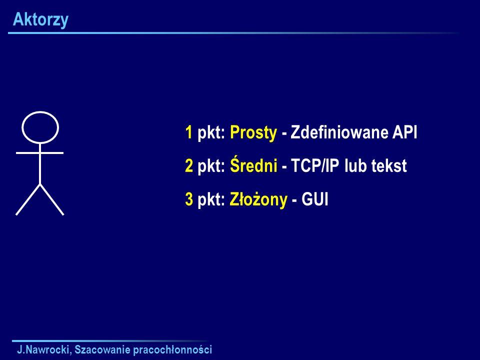 1 pkt: Prosty - Zdefiniowane API 2 pkt: Średni - TCP/IP lub tekst