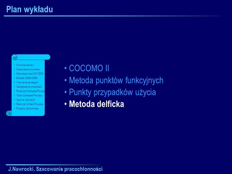Metoda punktów funkcyjnych Punkty przypadków użycia Metoda delficka