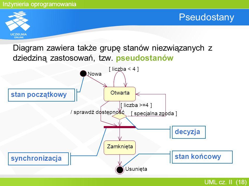 Bartosz Walter Pseudostany. Diagram zawiera także grupę stanów niezwiązanych z dziedziną zastosowań, tzw. pseudostanów.