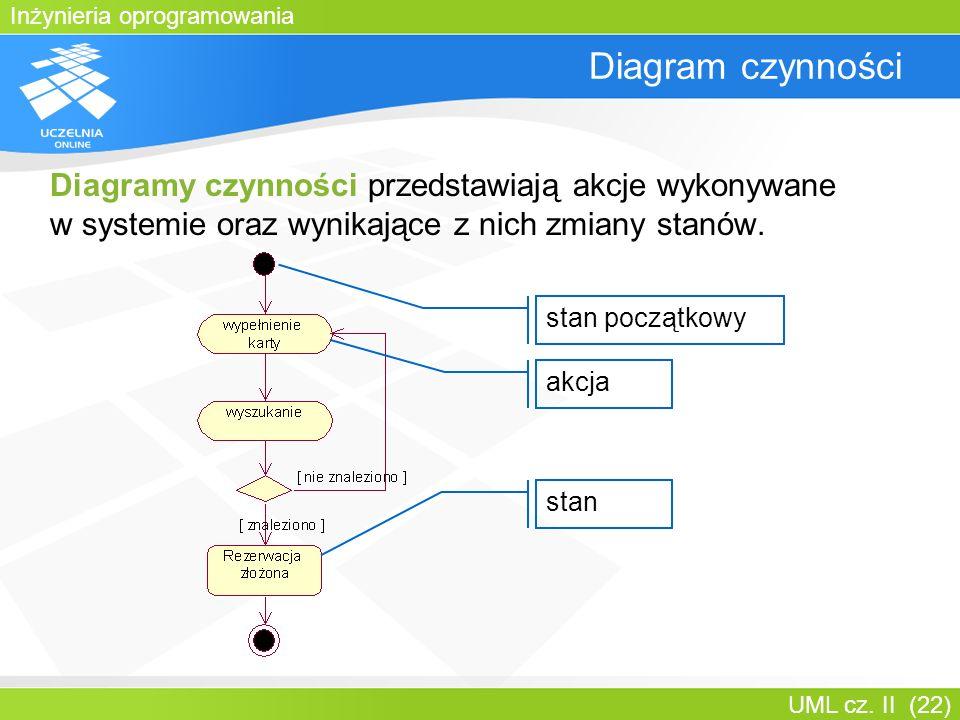 Bartosz Walter Diagram czynności. Diagramy czynności przedstawiają akcje wykonywane w systemie oraz wynikające z nich zmiany stanów.