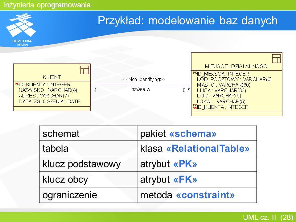 Przykład: modelowanie baz danych