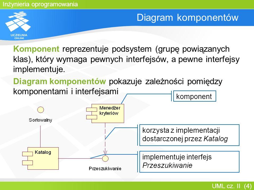 Bartosz Walter Diagram komponentów.