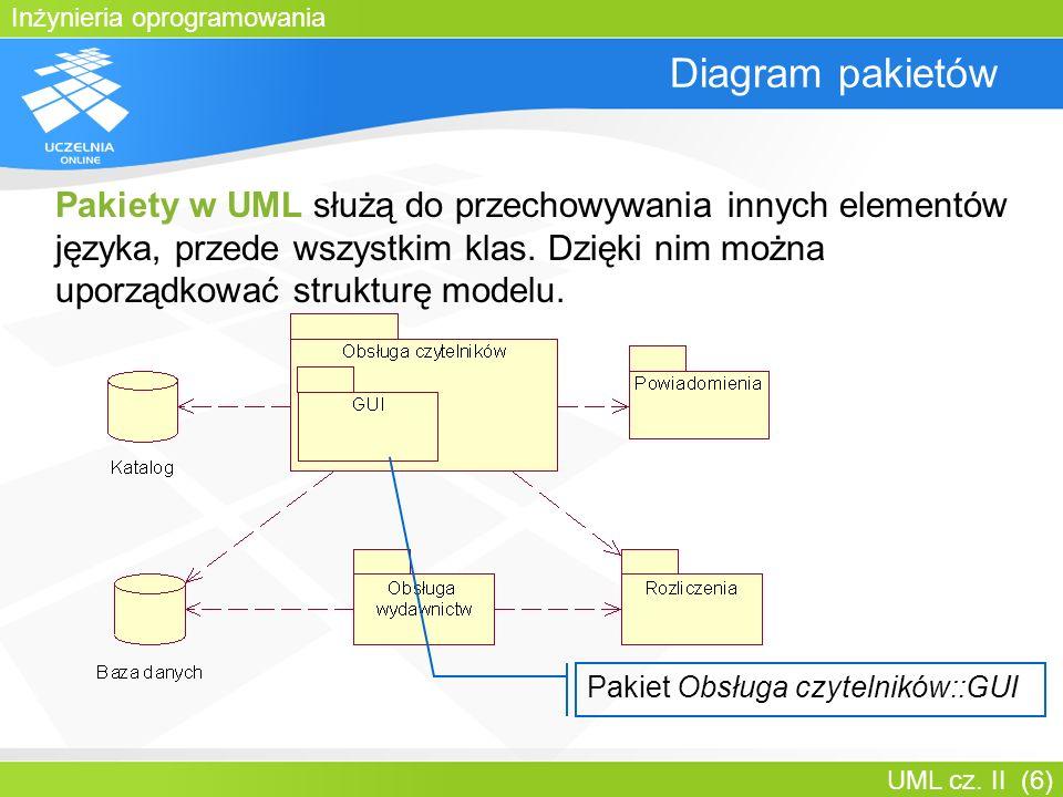 Bartosz Walter Diagram pakietów.