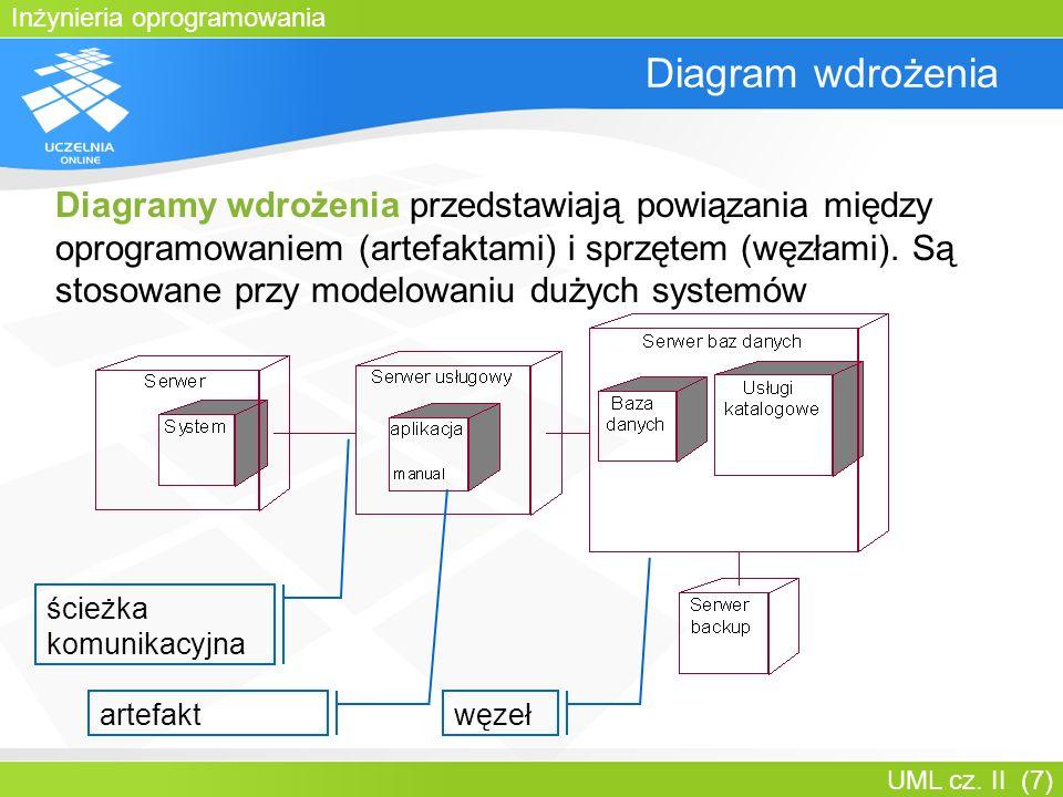 Bartosz Walter Diagram wdrożenia.