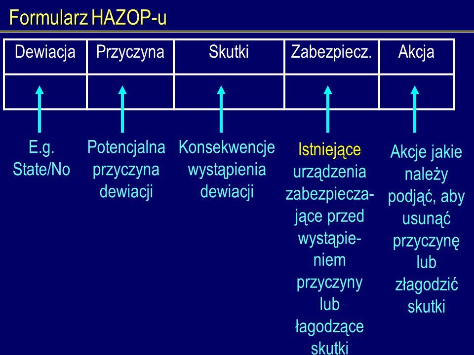 Formularz HAZOP-u Dewiacja Przyczyna Skutki Zabezpiecz. Akcja