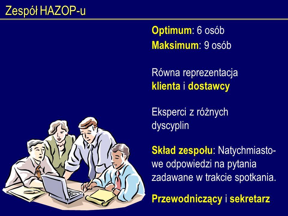 Zespół HAZOP-u Optimum: 6 osób Maksimum: 9 osób