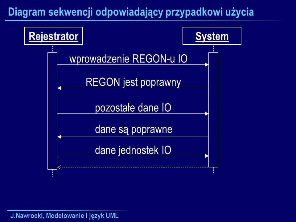 Diagram sekwencji odpowiadający przypadkowi użycia