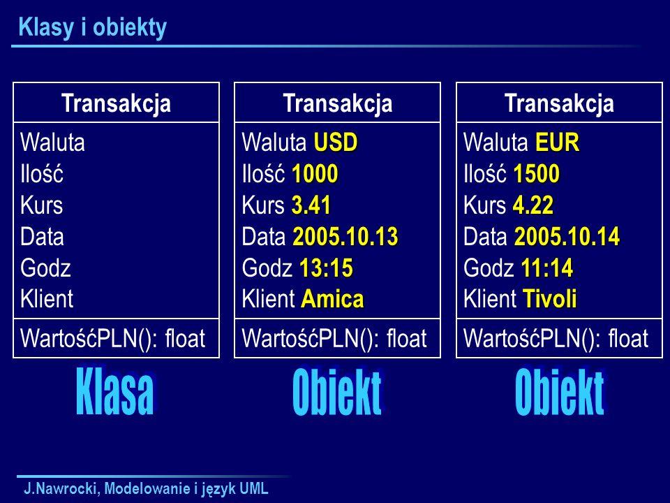 Obiekt Obiekt Klasa Klasy i obiekty Transakcja Transakcja Waluta USD