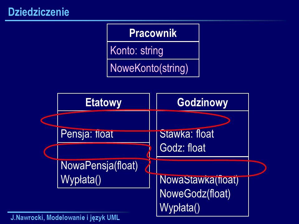 Pracownik Etatowy Godzinowy