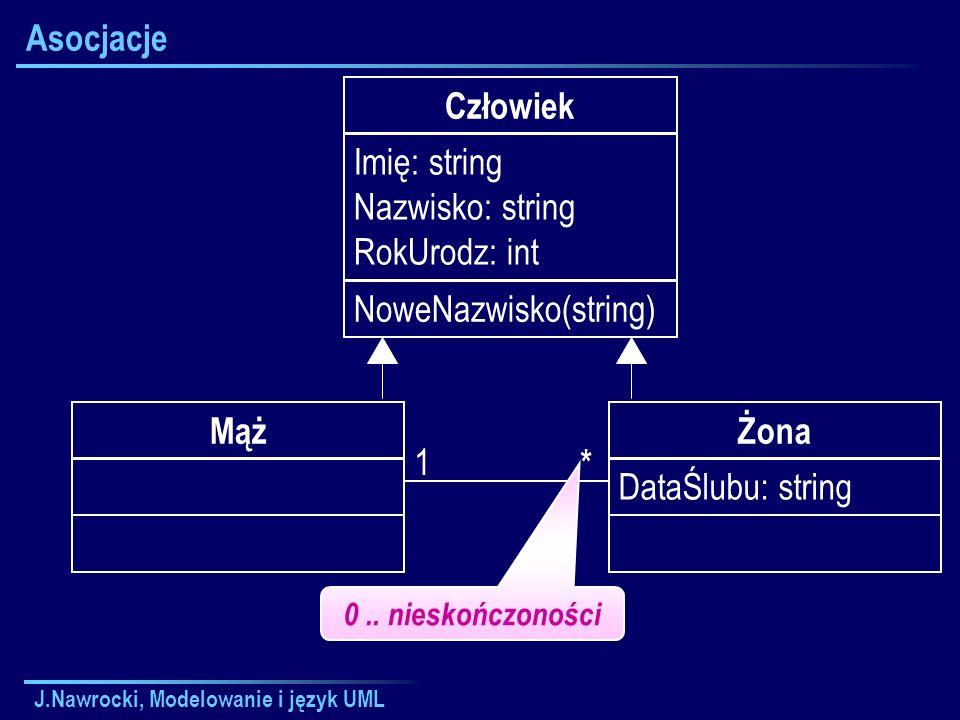NoweNazwisko(string)