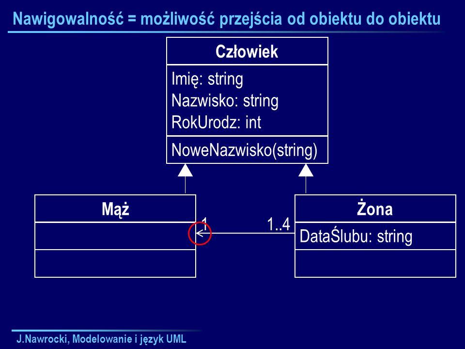 Nawigowalność = możliwość przejścia od obiektu do obiektu